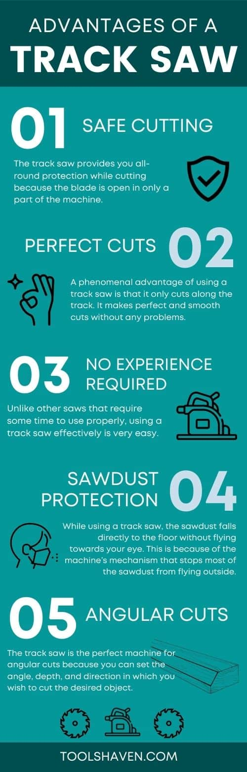 Advantages of a Track Saw Infographic